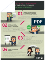 [Infographie] 4 étapes pour mettre en place un contrat de prévoyance dans son entreprise