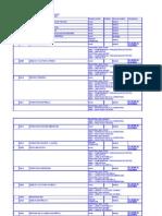 Licenciatura Plan de Estudios....