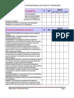 Rubrica de Evaluacion Para Manual de Puestos y Expos