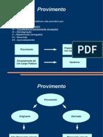 Curso de Direito Administrativo - Disposições sobre os Servidores Públicos Civis de MG - Aula 02