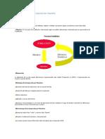 Conceptos básicos de la inpección