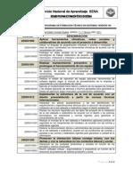 Resumen Programa de Formacion Aprendiz v100 Breyner