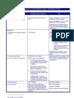 Al-of-niet-of-gedeeltelijk-aftrekbare-kosten-2005