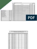 CUADROS DE CALIFICACIONES 20011-2012