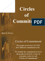 Circles of Commitment