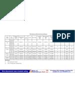 Tabel dimensi profil