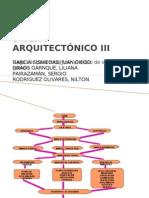 DISEÑO ARQUITECTÓNICO III COLEGIO