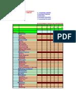 OTS 24 > OAC43-45 > ANNEX3