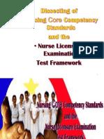 PRC-BoN Core Competency Standards.nle Test Framework.06.07.s