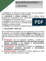 UNIDAD 4. CIRCULACIÓN DE MATERIA Y ENERGÍA EN LA BIOSFERA