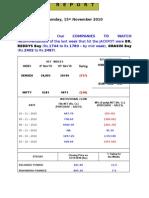MMN-10-1115