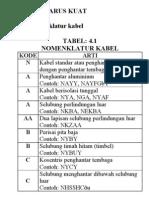 6.Nomenklatur Kabel