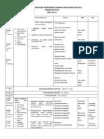Rancangan Mengajar Tahunan PJK Ting 2| 2012