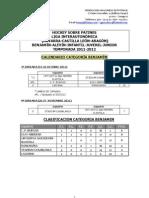 Clasificación Liga Interterritorial 3ªJ 11-12