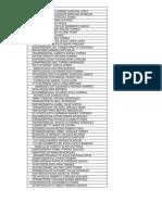 Copia de Listado de Personal Citado a Protocolo y Etiqueta