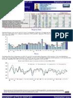 September Real Estate Statistics for Ossining