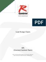 Load Design Chart[1]