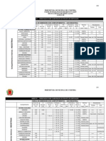 Decreto 212/2007_Anexo III - Tabela de Dimensoes Dos Compartimentos