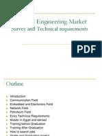Electrical Engineering Companies