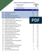 Resultado final das Eleições do Conselho Tutelar de Sapopemba 2011