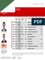 2011 10 11 Migbank Daily Technical Analysis Report