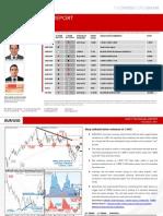 2011 10 18 Migbank Daily Technical Analysis Report