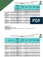 4 estatus de convenios celebrados por méxico act 2011