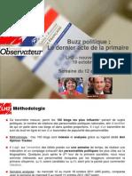 Buzz Politique - 19 Octobre 2011