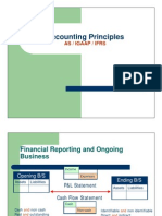Accounting Standards Detailed