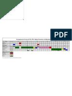Cronograma módulo manufatura(01-10-08)[1]