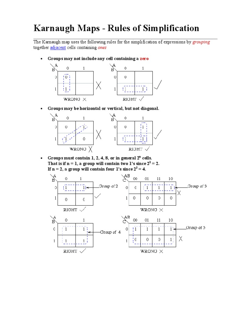 Karnaugh Maps Mathematical Analysis Physics Mathematics Logic Diagram Map