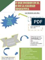 FACTORES QUE INCIDEN EN EL LOGRO DE LA CALIDAD EDUCATIVA.