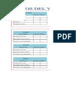 Analisis numerico de selección de un metodo de explotación