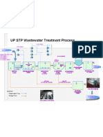 UP Process Flow Diagram revised 2007.02.21