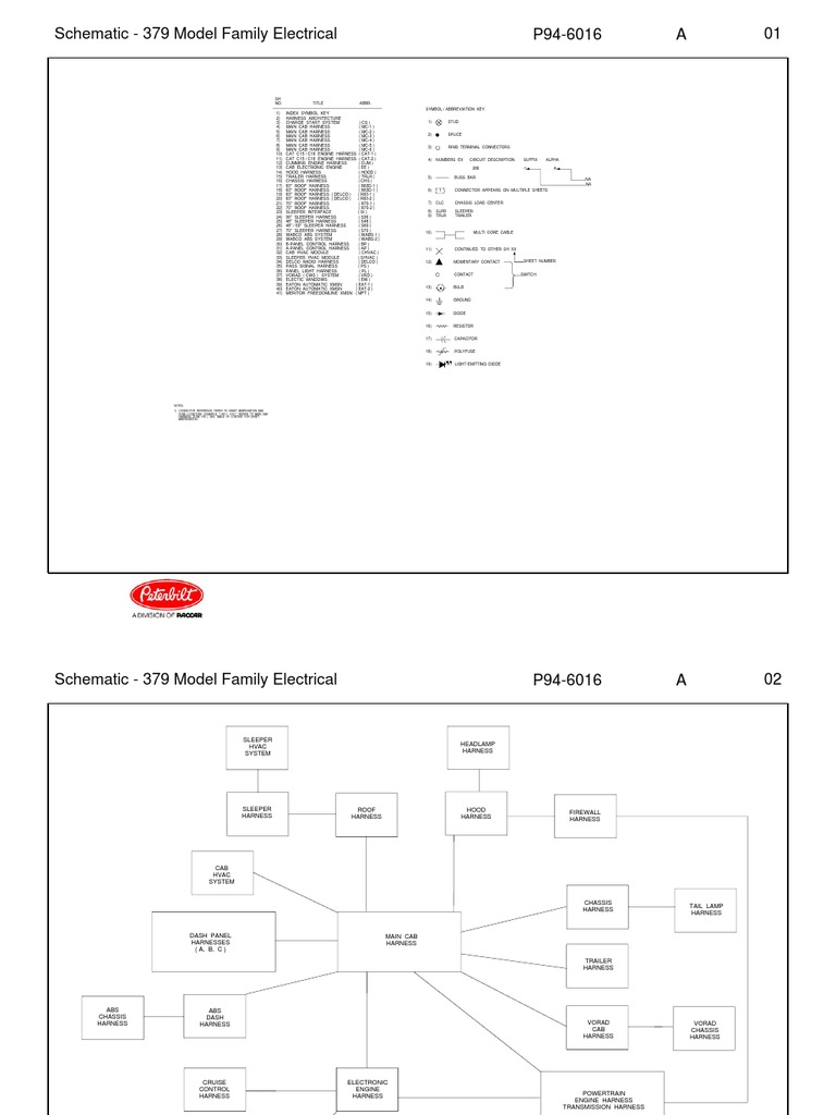 1512140677?v=1 peterbilt 379 diagramas electricos cabina peterbilt 387 wiring diagram at alyssarenee.co