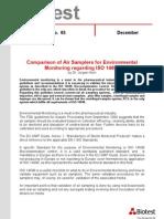 Comparison of Air Samplers for Environmental Monitoring Regarding ISO 14698