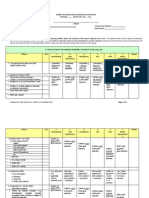 Rubric in Rating Portfolio in Sed