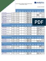 FP NGP Fund Details
