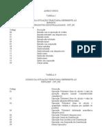 Tabela de Ajuste Ipi