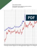 26 luglio ore 9   oro e tassi in calo