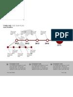 SlideShop Free Slide - Timeline-Corporate