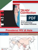 Tb-hiv Peduli Aids 131109
