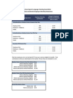 ASHA 2012 Medical and Dental Monthly Deductions