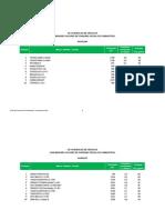 Guia de Economia Combustíveis_2011-Dados