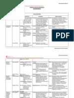 Farmacologia urgencias-antiarritmicos