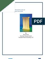 Four Pillars to Business Success