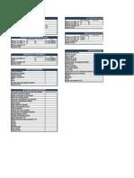 Chek list para metodos de análisis