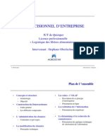 overview Decisionnel
