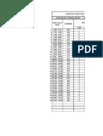 Resumen de Datos Trafico 4 Oct 2011