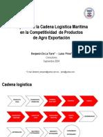 Cadena Logistica Agro Industrial Final